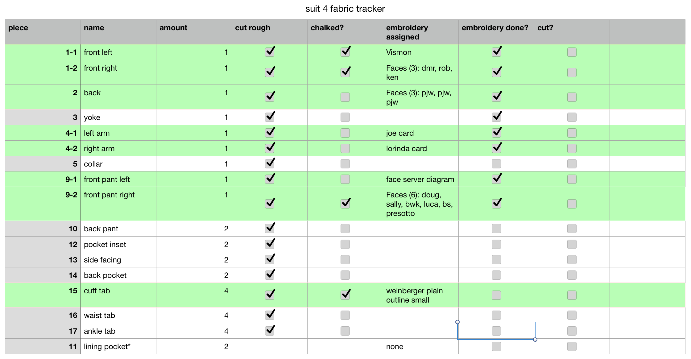 a screenshot of a spreadsheet with a list of designs being ticked off